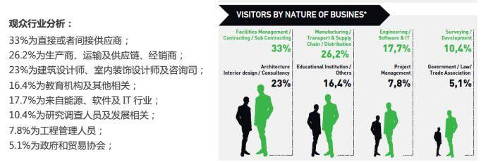 观众行业分析.jpg