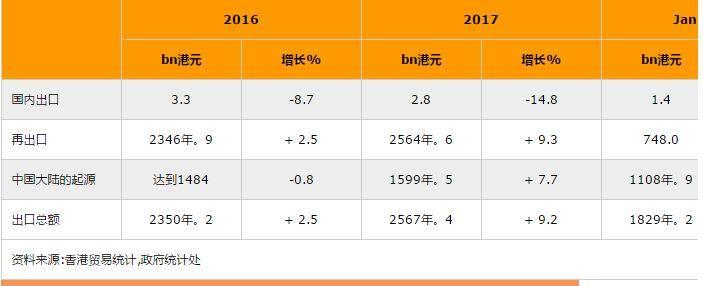電子業在香港是否還有望繼續發展1.jpg