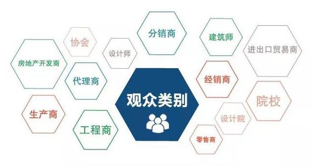 上海国际展会.png
