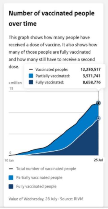荷兰疫苗接种.png