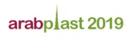 迪拜国际塑料橡胶工业展览会logo
