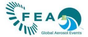 德國杜塞爾多夫國際氣霧劑展覽會logo