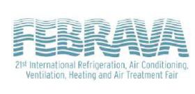 巴西圣保羅國際暖通制冷展覽會logo
