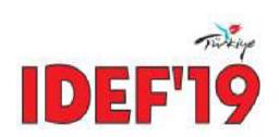 土耳其伊斯坦布尔国际国防工业展览会logo
